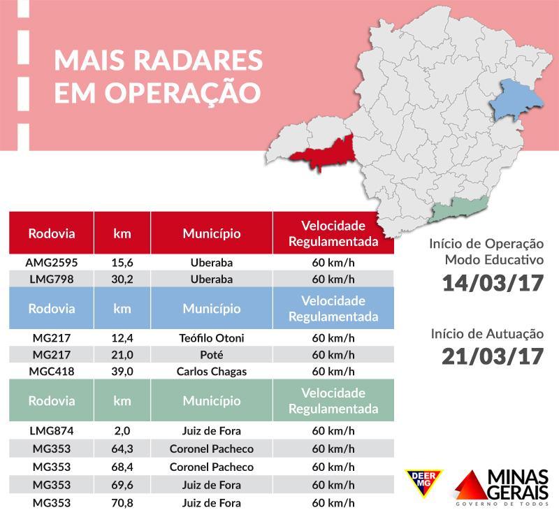 radar 21-03-2017 25-28-30