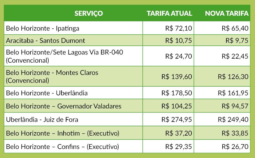 tabela-tarifa