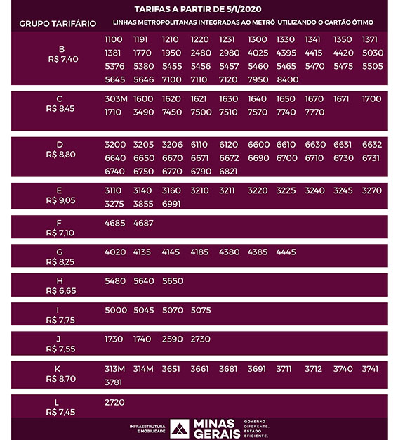 tabela-grupo-tarifario 5-1-20